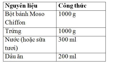 Moso Chiffon Premix 1kg