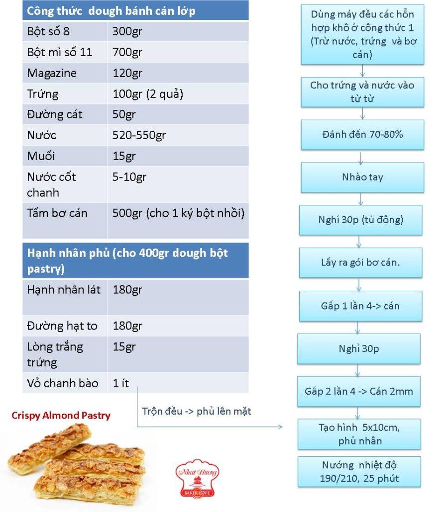 Công thức làm bánh Crispy Almond Pastry